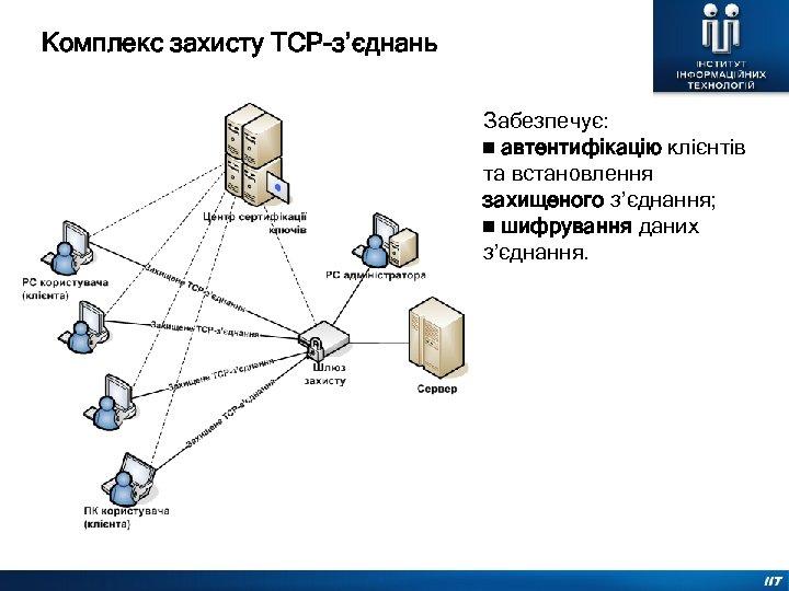 Комплекс захисту TCP-з'єднань Забезпечує: автентифікацію клієнтів та встановлення захищеного з'єднання; шифрування даних з'єднання.