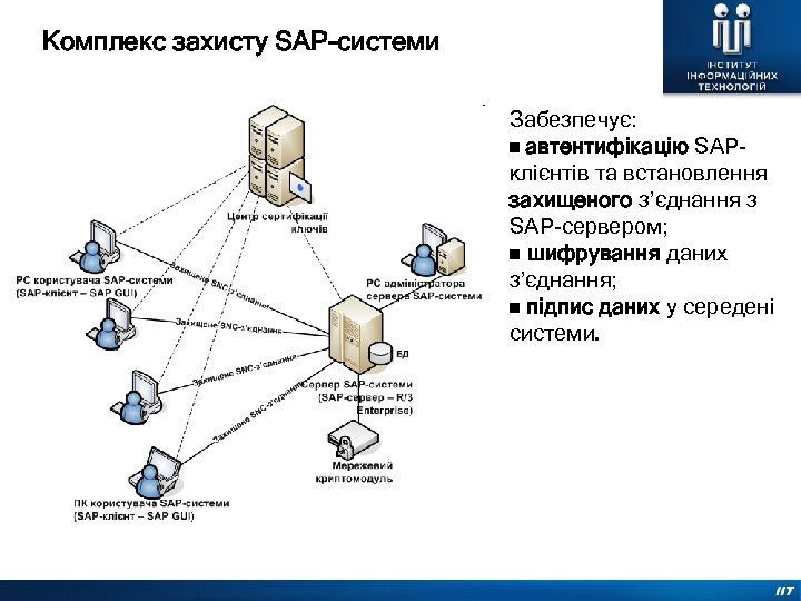 Комплекс захисту SAP-системи Забезпечує: автентифікацію SAPклієнтів та встановлення захищеного з'єднання з SAP-сервером; шифрування даних