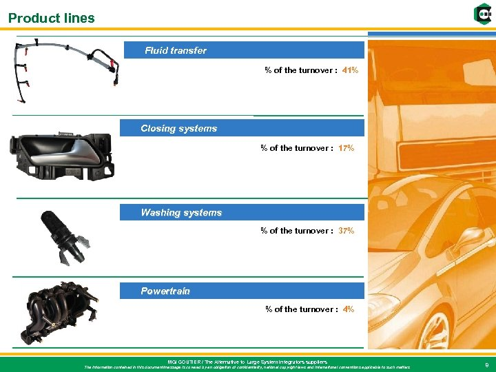 Product lines Fluid transfer % of the turnover : 41% Closing systems % of