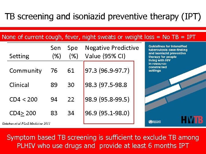 TB screening and isoniazid preventive therapy (IPT) None of current cough, fever, night sweats
