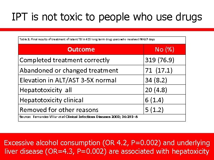 IPT is not toxic to people who use drugs Table 2. Final results of