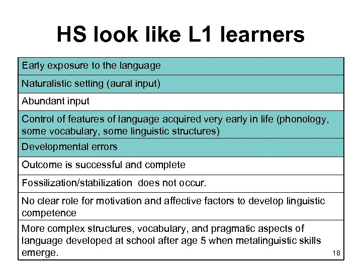 HS look like L 1 learners Early exposure to the language Naturalistic setting (aural