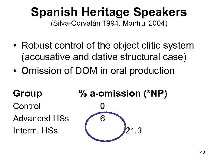 Spanish Heritage Speakers (Silva-Corvalán 1994, Montrul 2004) • Robust control of the object clitic