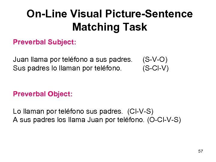 On-Line Visual Picture-Sentence Matching Task Preverbal Subject: Juan llama por teléfono a sus padres.