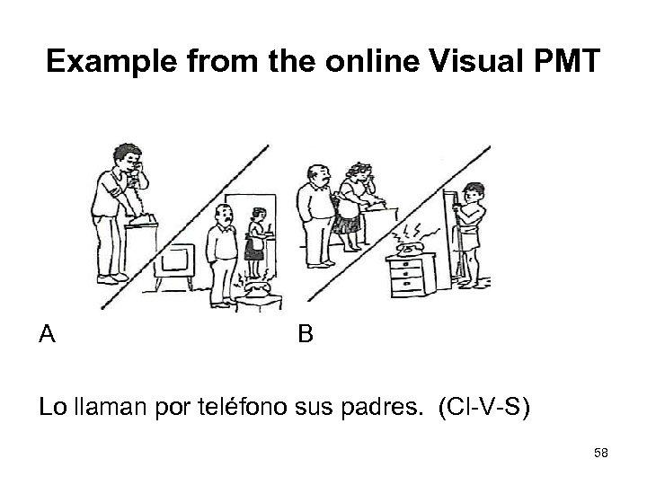 Example from the online Visual PMT A B Lo llaman por teléfono sus padres.