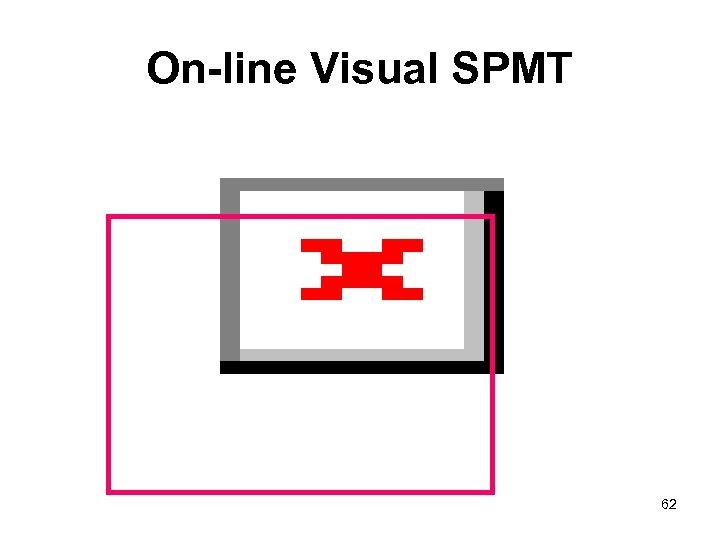 On-line Visual SPMT 62