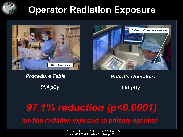 Operator Radiation Exposure Primary Operator dosimeter Bedside dosimeter Procedure Table Robotic Operators 61. 6