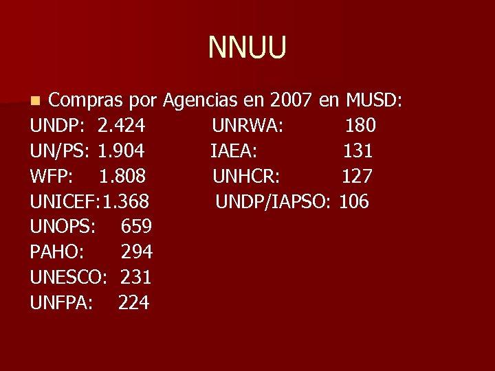 NNUU Compras por Agencias en 2007 en MUSD: UNDP: 2. 424 UNRWA: 180 UN/PS: