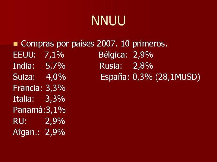 NNUU Compras por países 2007. 10 primeros. EEUU: 7, 1% Bélgica: 2, 9% India: