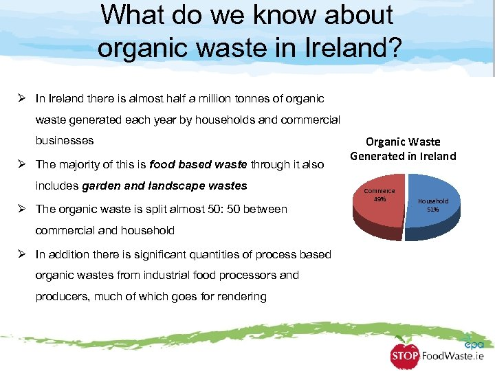 What do we know about organic waste in Ireland? Ø In Ireland there is