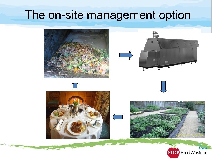 The on-site management option