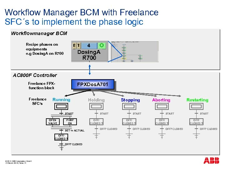 Workflow Manager BCM with Freelance SFC´s to implement the phase logic Workflowmanager BCM Recipe
