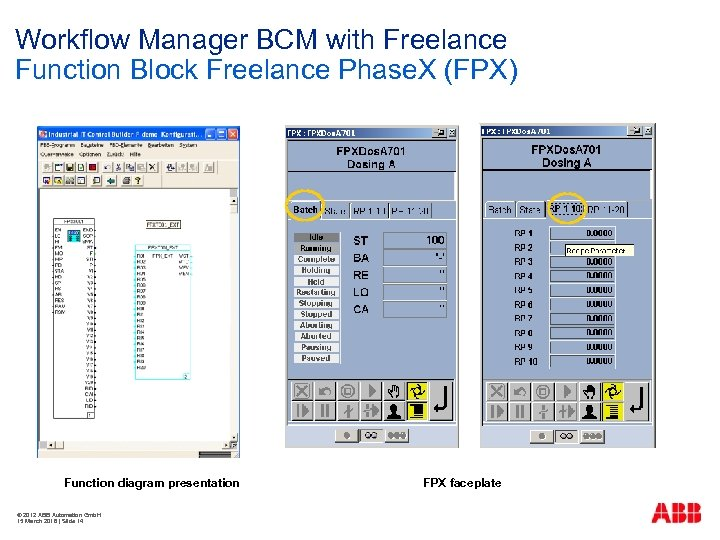 Workflow Manager BCM with Freelance Function Block Freelance Phase. X (FPX) Function diagram presentation