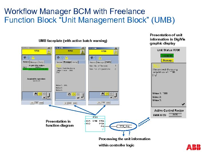 """Workflow Manager BCM with Freelance Function Block """"Unit Management Block"""" (UMB) UMB faceplate (with"""