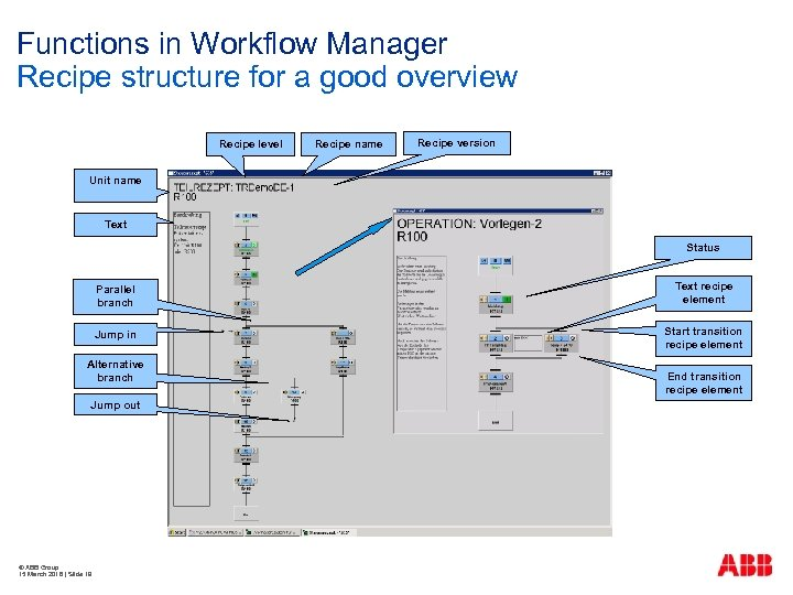 Functions in Workflow Manager Recipe structure for a good overview Recipe level Recipe name