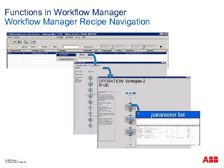 Functions in Workflow Manager Recipe Navigation parameter list © ABB Group 15 March 2018