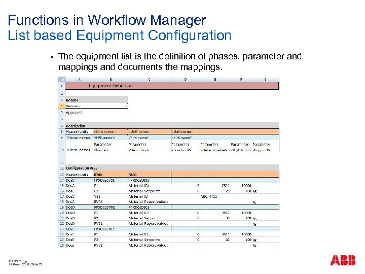 Functions in Workflow Manager List based Equipment Configuration § © ABB Group 15 March