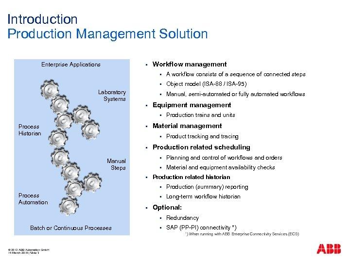 Introduction Production Management Solution Enterprise Applications § Workflow management § § § Object model
