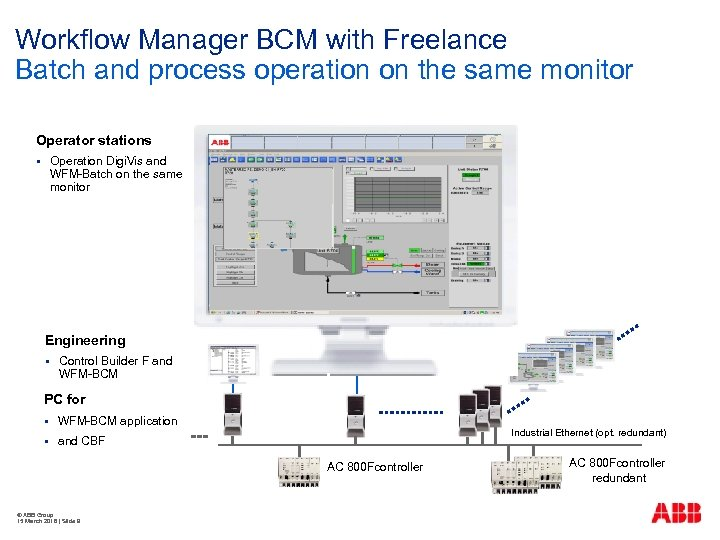 Workflow Manager BCM with Freelance Batch and process operation on the same monitor Operator