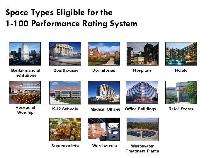 Space Types Eligible for the 1 -100 Performance Rating System Bank/Financial Institutions Courthouses Houses