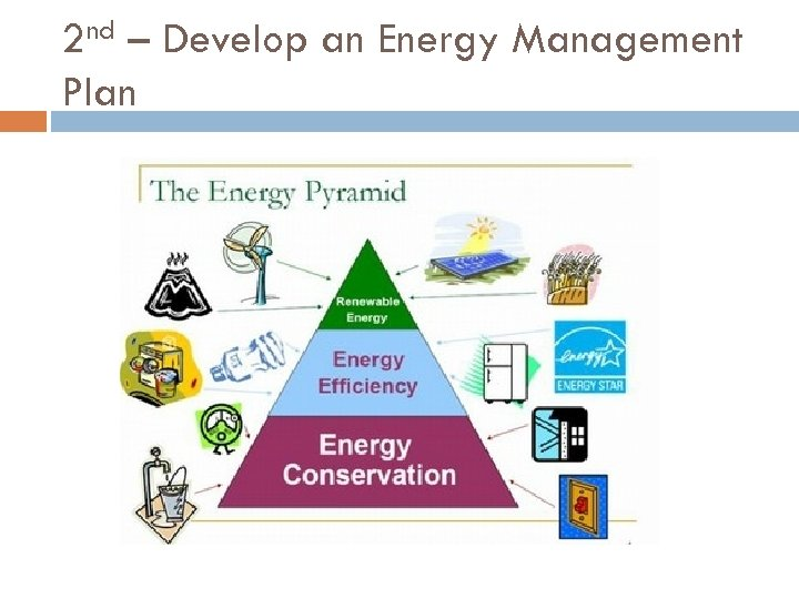 2 nd – Develop an Energy Management Plan