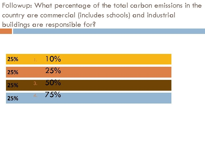 Followup: What percentage of the total carbon emissions in the country are commercial (includes