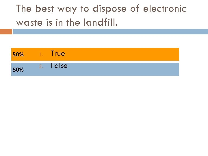 The best way to dispose of electronic waste is in the landfill. 1. 2.
