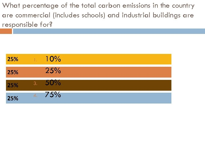 What percentage of the total carbon emissions in the country are commercial (includes schools)