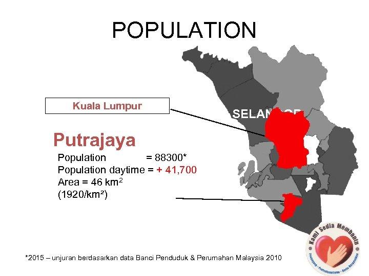 POPULATION Kuala Lumpur SELANGOR Putrajaya Population = 88300* Population daytime = + 41, 700