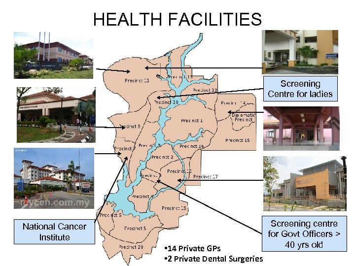 HEALTH FACILITIES Screening Centre for ladies National Cancer Institute • 14 Private GPs •
