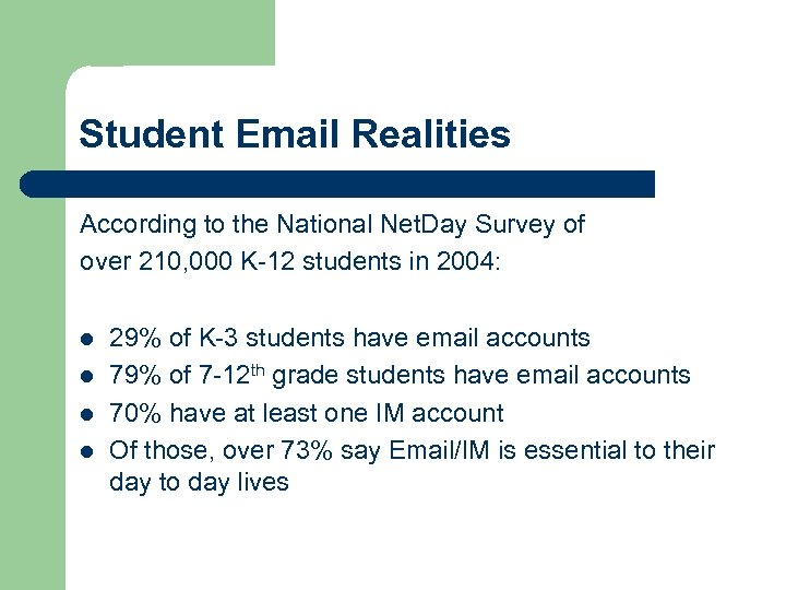 Student Email Realities According to the National Net. Day Survey of over 210, 000