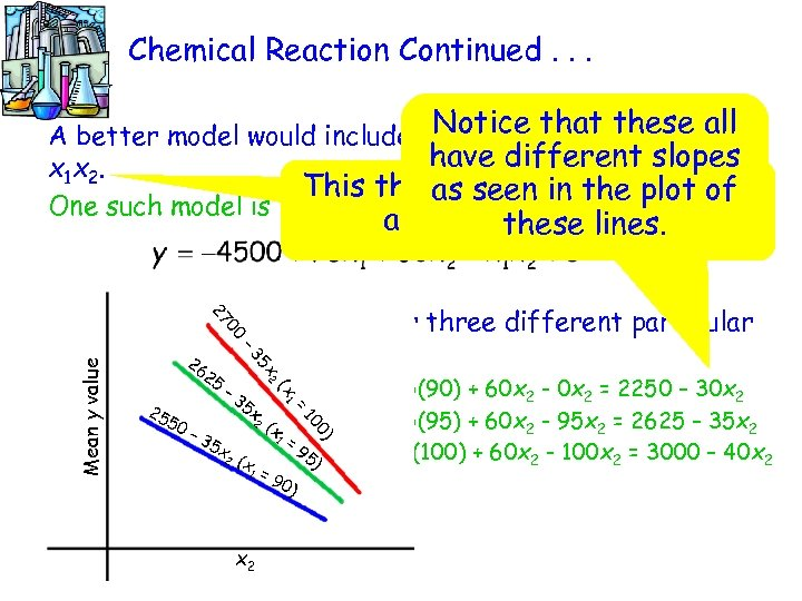 Chemical Reaction Continued. . . A better model would include a. Notice that these