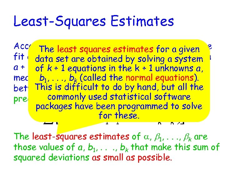 Least-Squares Estimates According least squares estimates for a giventhe The to the principles of