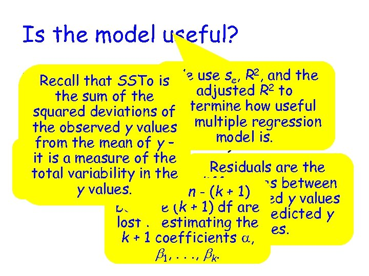 Is the model useful? • Recall that SSTo is We use se, deviation The