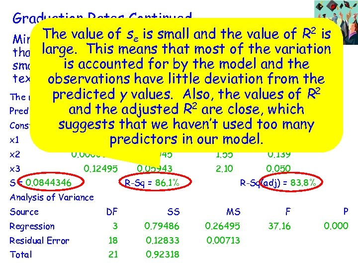 Graduation Rates Continued. . . The value of se regression command requesting 2 is