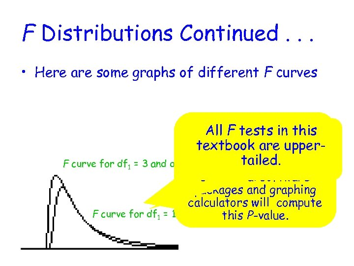 F Distributions Continued. . . • Here are some graphs of different F curves