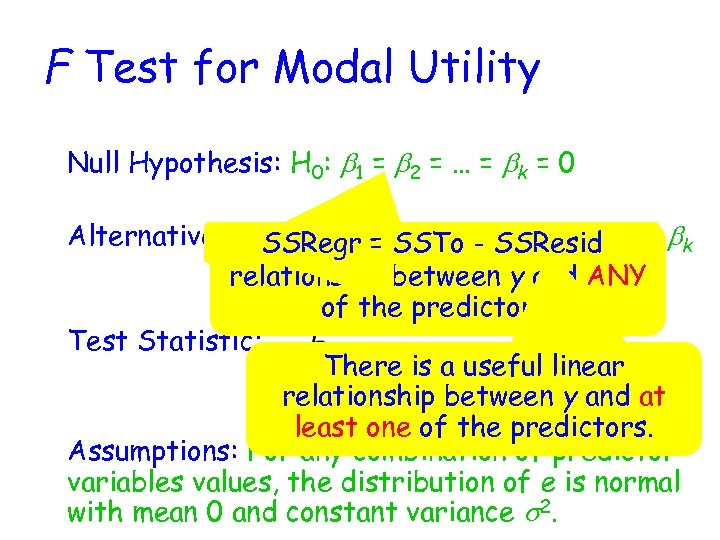 F Test for Modal Utility Null Hypothesis: H 0: b 1 = b 2