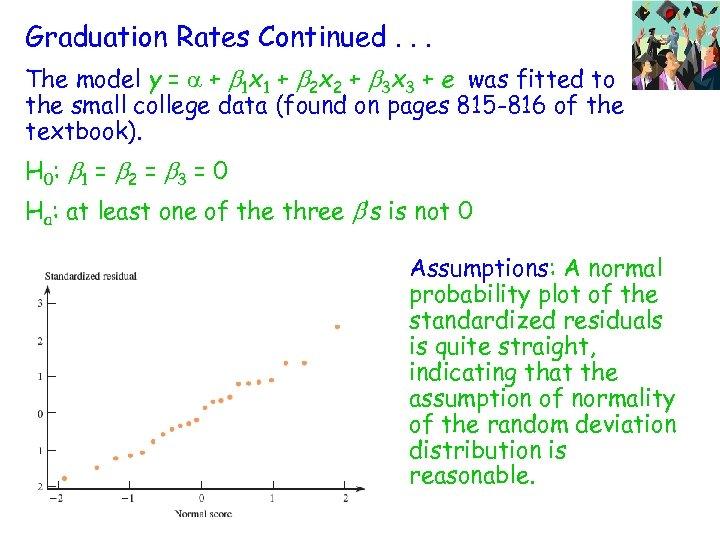 Graduation Rates Continued. . . The model y = a + b 1 x