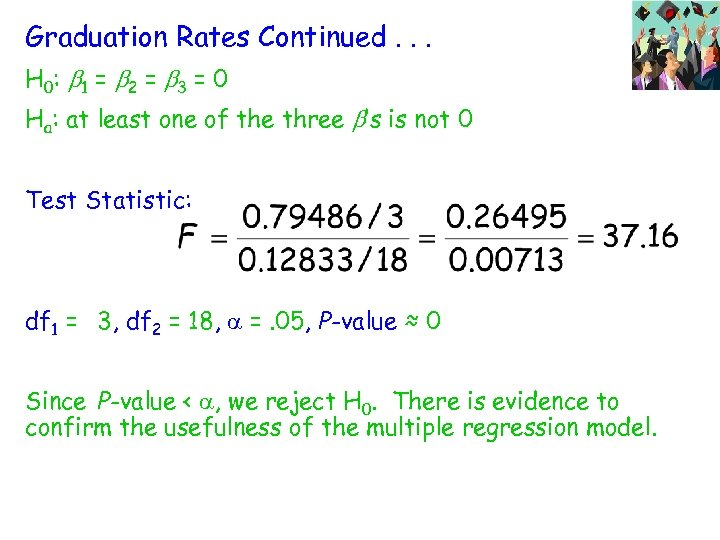 Graduation Rates Continued. . . H 0 : b 1 = b 2 =
