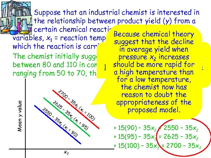 Mean y value Suppose that an industrial chemist is interested in the relationship between