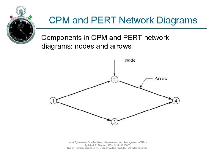 CPM and PERT Network Diagrams Components in CPM and PERT network diagrams: nodes and