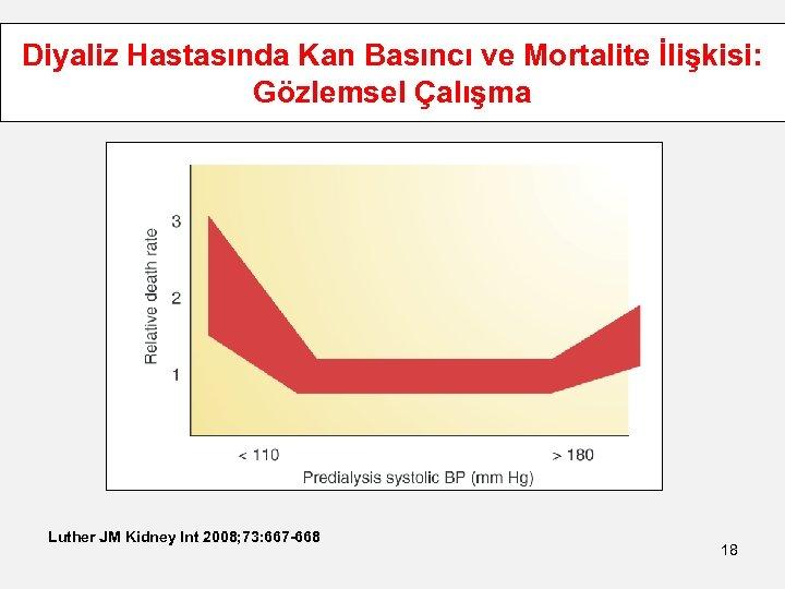 Diyaliz Hastasında Kan Basıncı ve Mortalite İlişkisi: Gözlemsel Çalışma Luther JM Kidney Int 2008;