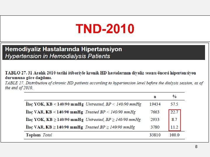 TND-2010 8