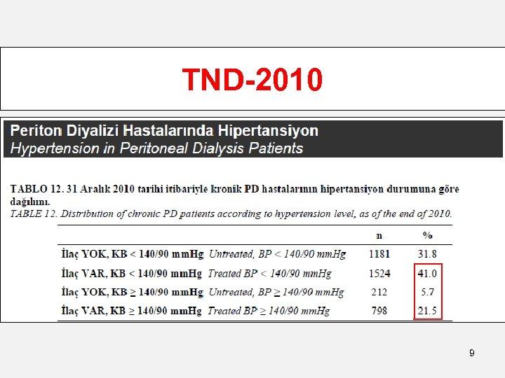 TND-2010 9