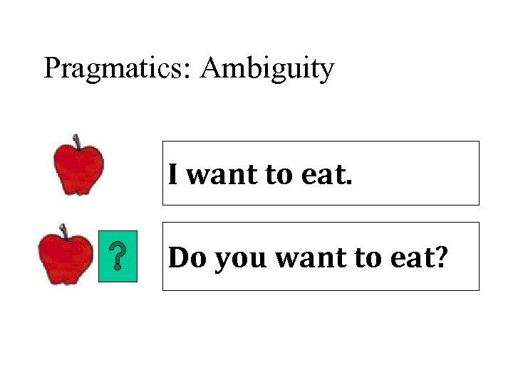 Pragmatics: Ambiguity I want to eat. Do you want to eat?