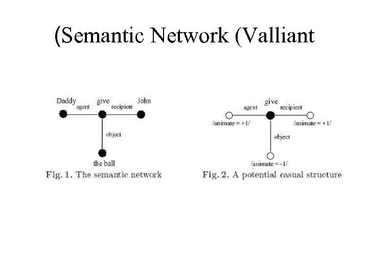 (Semantic Network (Valliant