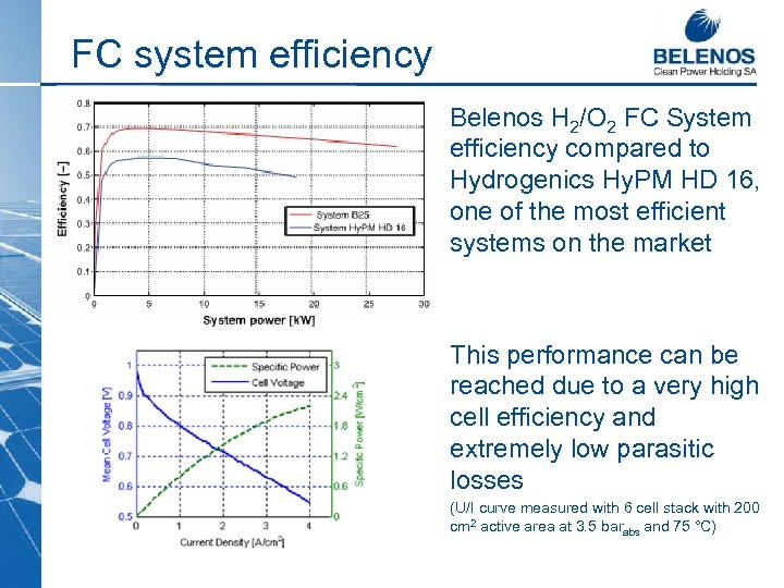 FC system efficiency Belenos H 2/O 2 FC System efficiency compared to Hydrogenics Hy.