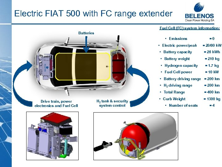 Electric FIAT 500 with FC range extender Fuel Cell (FC) system information: Batteries •