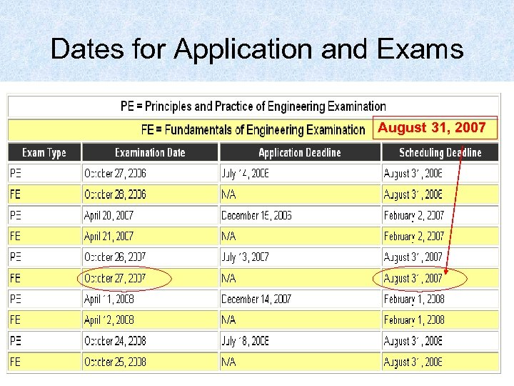 Dates for Application and Exams August 31, 2007