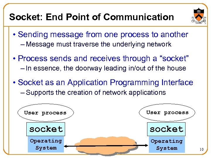 Socket: End Point of Communication • Sending message from one process to another –